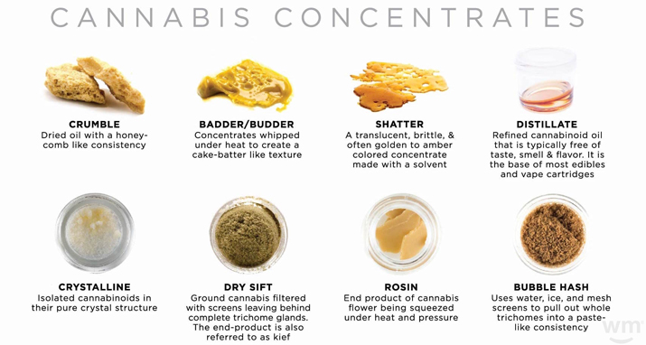 cannabis-concentrates-oils