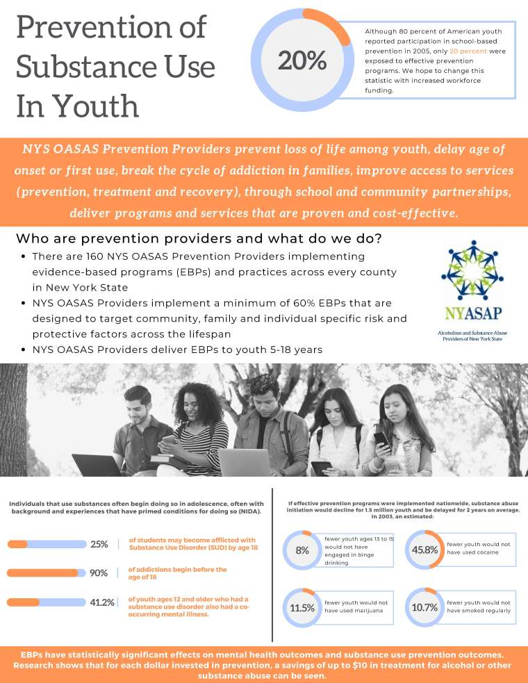 ASAP Prevention Committee Inforgraphic of Services 8.2.21